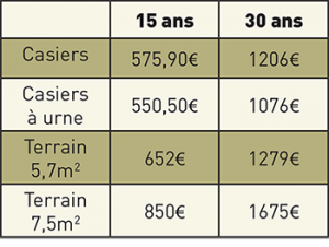 tarifs-cimetieres